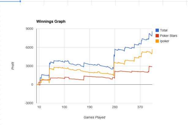 MTT  40day graph